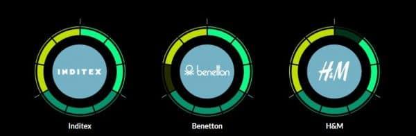 Benetton H&M Zara Detox